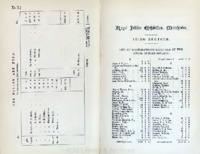 RDS_proc_125_1888_1889_exhibitions.pdf